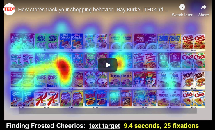 Eye Tracking… to Analyze Shopper Behaviors